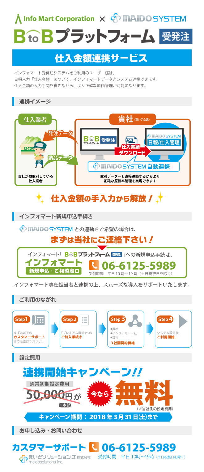 インフォマート連携開始キャンペーン詳細